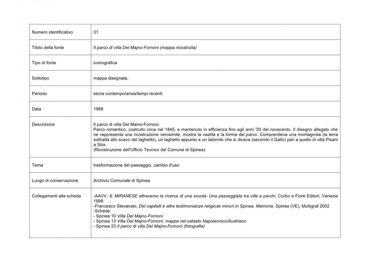 Preferenza Spinea attraverso le fonti | Rete di geostorie a scala locale KC51